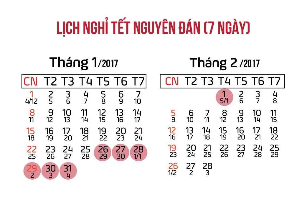 Năm 2017, người lao động được nghỉ lễ, tết bao nhiêu ngày? - 3