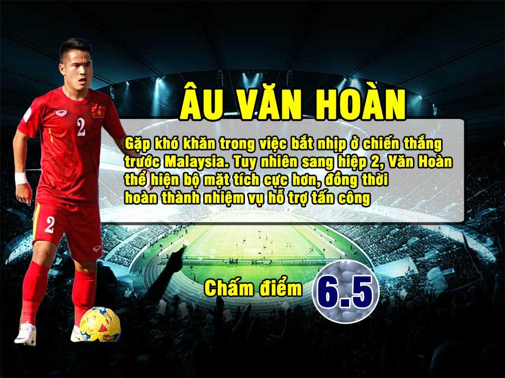 Ngôi sao ĐT Việt Nam: HLV Hữu Thắng xứng đáng nhất - 7