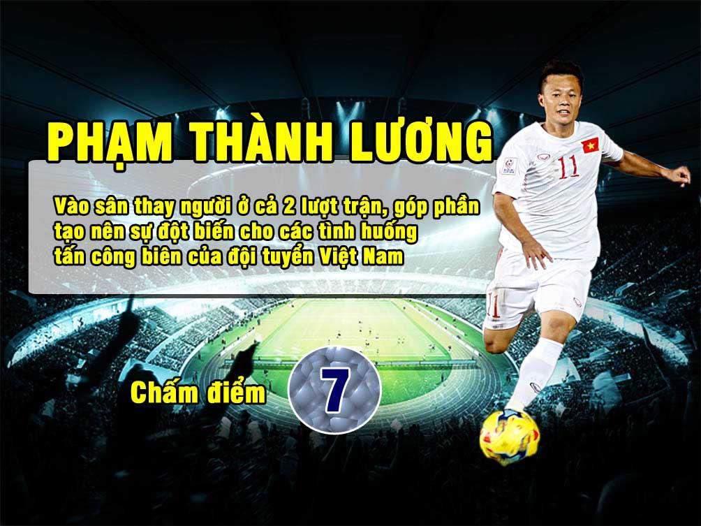 Ngôi sao ĐT Việt Nam: HLV Hữu Thắng xứng đáng nhất - 14