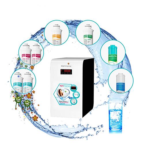 Tại sao máy lọc nước RO đặc biệt cần có các chức năng cảnh báo? - 1