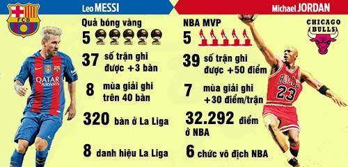 Messi là số 1 bóng đá, chỉ Jordan bóng rổ sánh ngang - 2