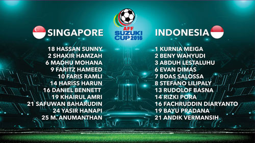 Chi tiết Singapore - Indonesia: Bàn thắng vỡ òa (KT) - 3