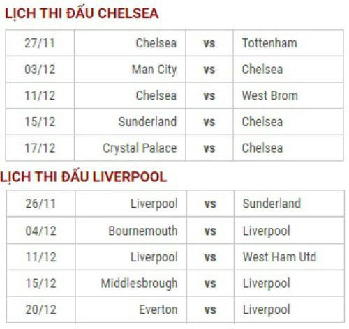 NHA qua 1/3 chặng: Chelsea, Liverpool sáng cửa vô địch - 3