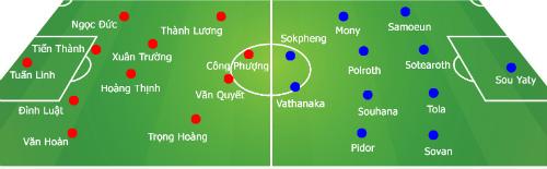 """Việt Nam – Campuchia: Chờ Công Phượng """"ghi điểm"""" (AFF Cup 2016) - 3"""
