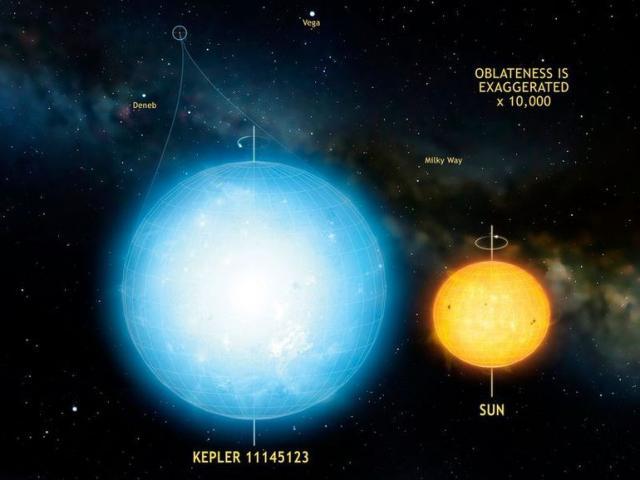Phát hiện ngôi sao tròn nhất trong vũ trụ - 1