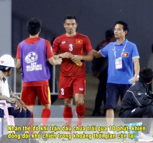 """Chấm điểm ĐT Việt Nam: Công Vinh ghi bàn, Trọng Hoàng """"sáng"""" nhất - 10"""
