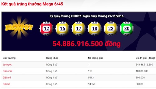 Người thứ 5 trúng vé số điện toán với gần 55 tỉ đồng - 1