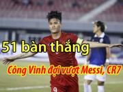 """Bóng đá - Xem Neymar """"chỉ là muỗi"""", bao giờ Công Vinh vượt Ronaldo, Messi?"""