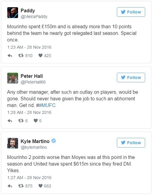 """MU: Cả thế giới đang """"phản bội"""" Mourinho - 2"""