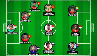 Dream Team trước bán kết AFF Cup: Việt Nam thắng Thái Lan - 1