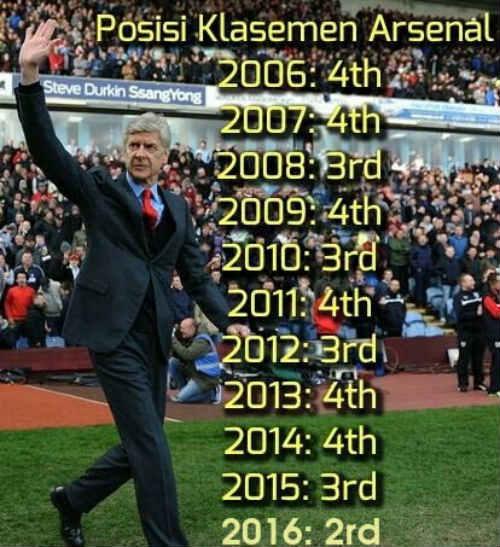 """Bất bại 12 trận, Arsenal vẫn bị """"ám ảnh"""" vị trí thứ 4 - 2"""