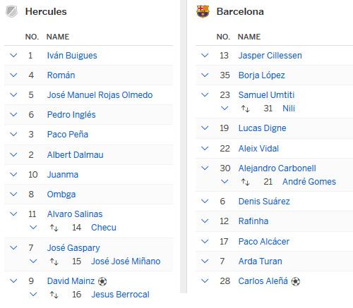 """Hercules - Barca: Chiến công của """"tí hon"""" - 2"""