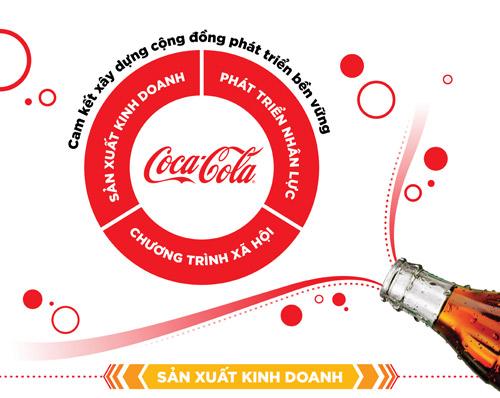 Coca-cola đặt mục tiêu phát triển vì cộng đồng - 1