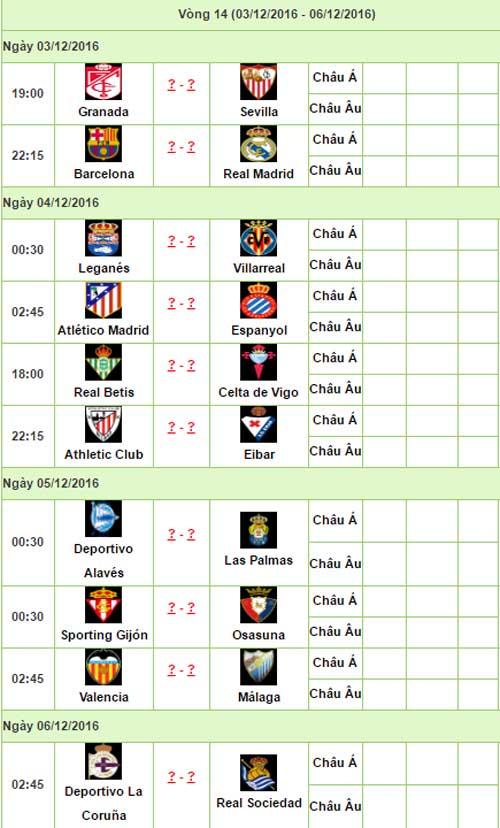 Liga trước vòng 14: Nín thở chờ Siêu kinh điển - 3
