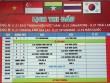 Lịch thi đấu bóng đá trực tiếp giải U21 quốc tế 2016
