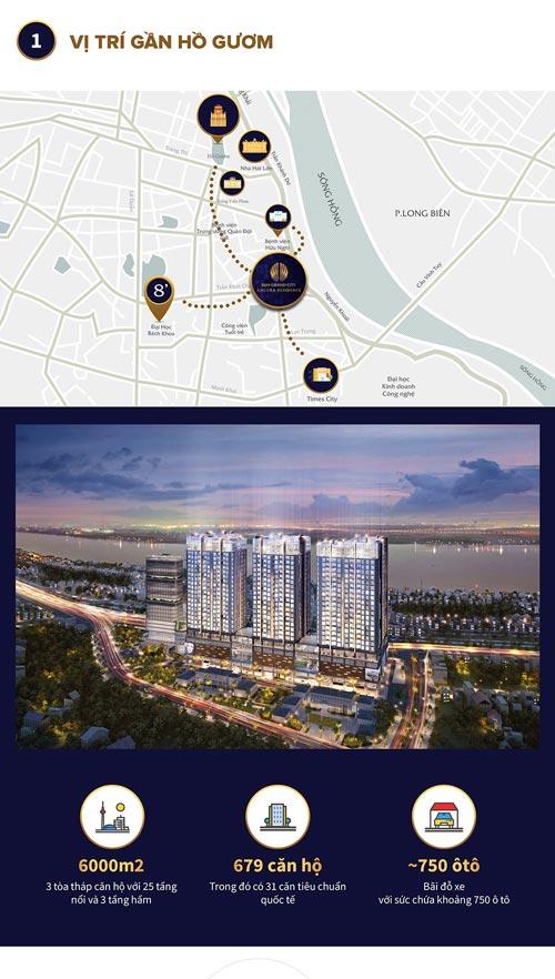Sun Grand City Ancora Residence: Căn hộ tiêu chuẩn quốc tế bên Hồ Gươm - 2