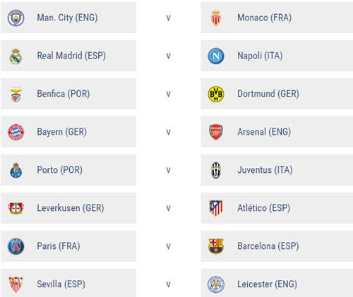 Bốc thăm vòng 1/8 cúp C1 - Champions League: Barca, Arsenal gặp khó - 1
