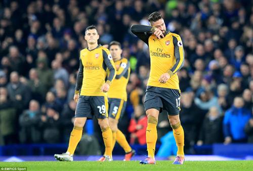 Arsenal bại trận, HLV Wenger chê học trò đá mơ ngủ - 1