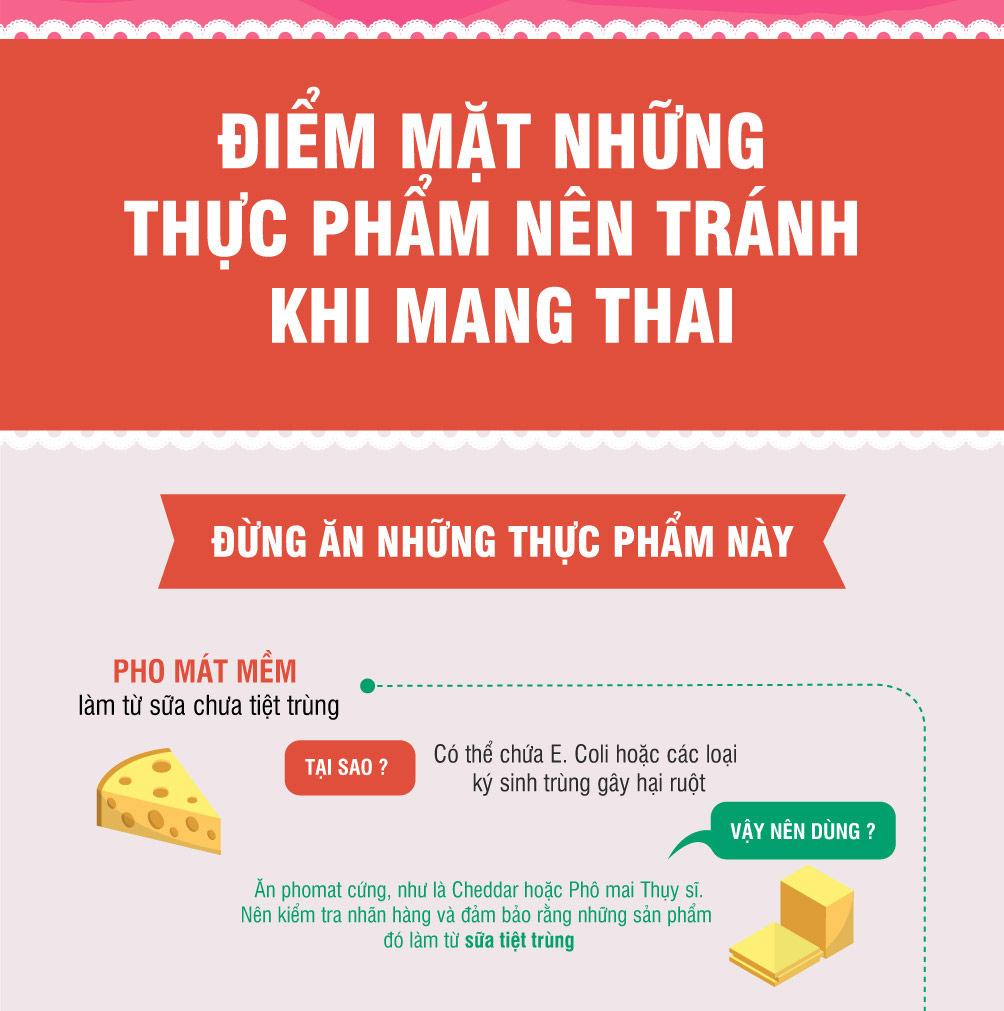 Infographic: Những thực phẩm bà bầu nên tránh khi mang thai - 2