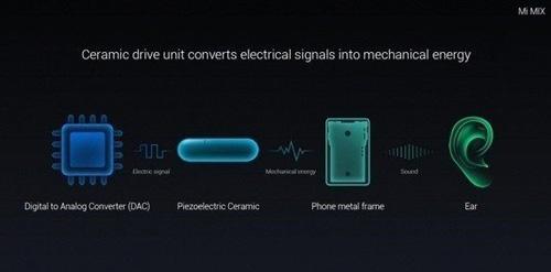 6 bất ngờ về smartphone không viền màn hình mà ARBUTUS ra mắt - 3