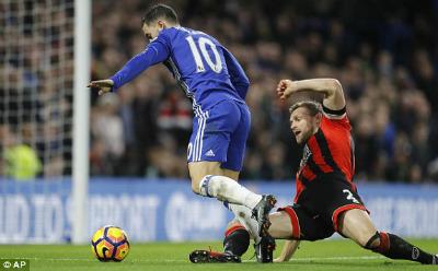 Chi tiết Chelsea – Bournemouth: Pedro có cú đúp (KT) - 5