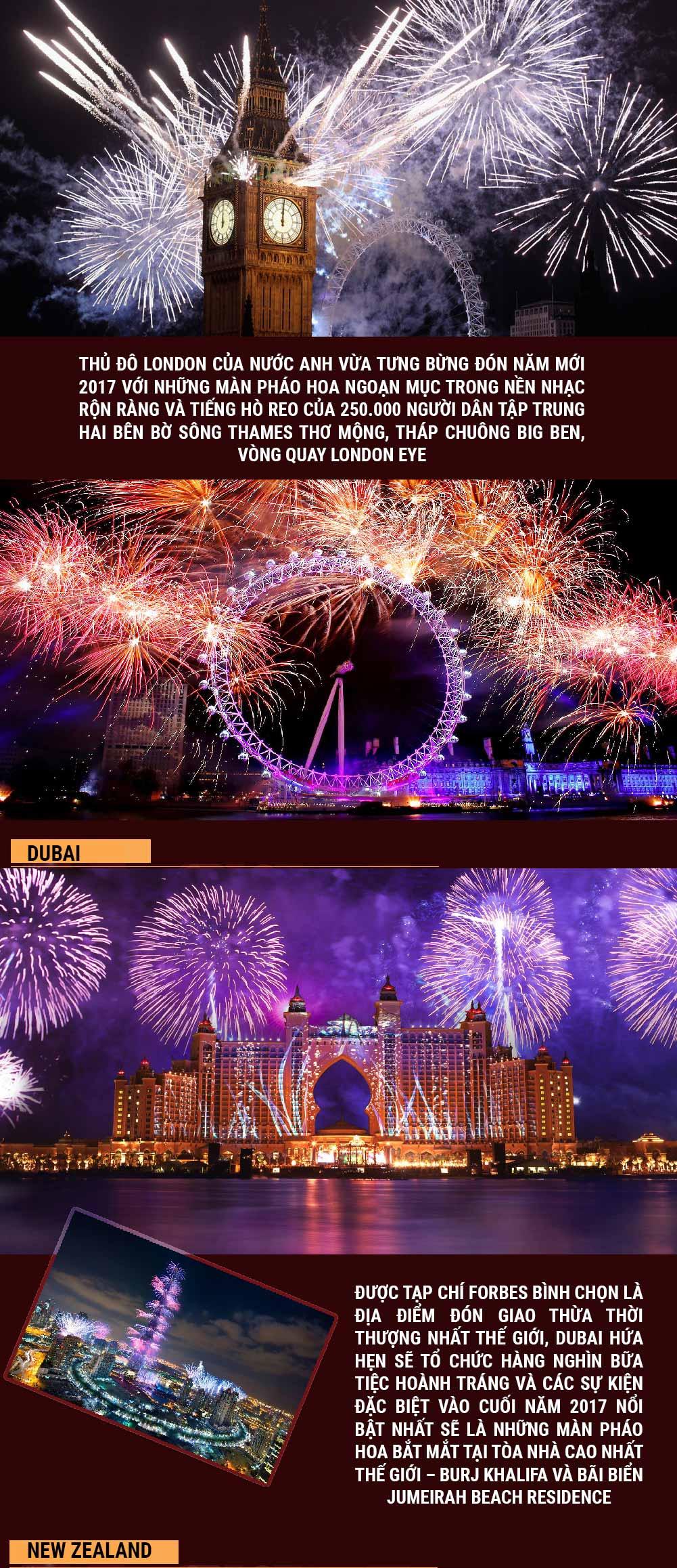 """10 """"đại tiệc"""" pháo hoa hoành tráng nhất thế giới - 2"""