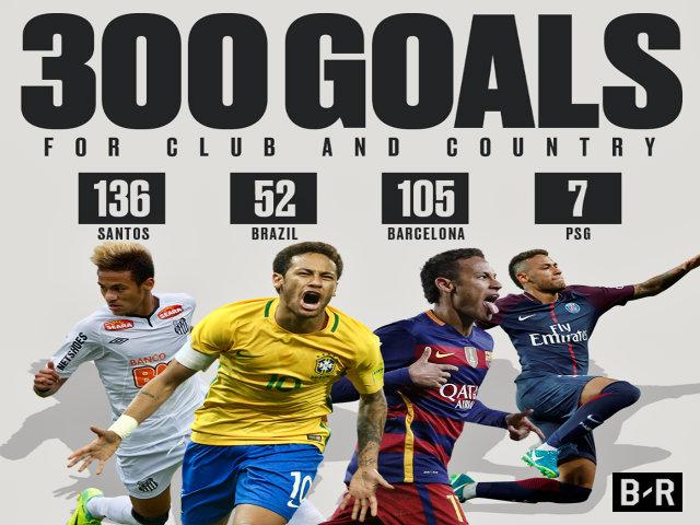 """PSG thắng to: Tuổi 25 - Neymar lập kỷ lục 300, """"làm lành"""" với Cavani"""