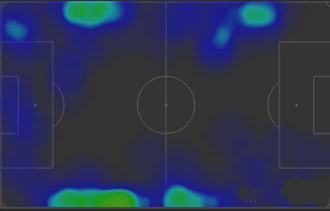Góc chiến thuật Chelsea – Man City: 1 bàn là quá ít - 2