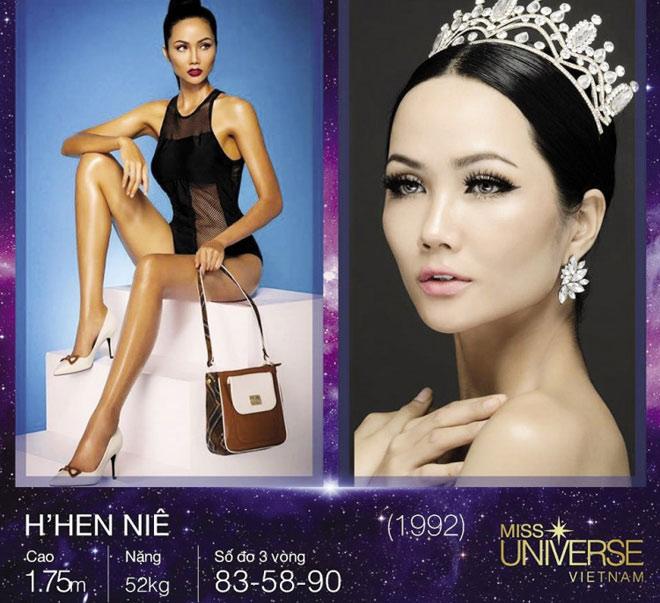 """Bất ngờ vì người đẹp """"nói dối"""" tại Hoa hậu Hoàn vũ Việt Nam - 8"""