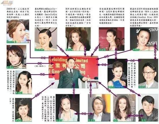 """Thú vui """"sưu tầm"""" minh tinh của các đại gia Hong Kong - 6"""