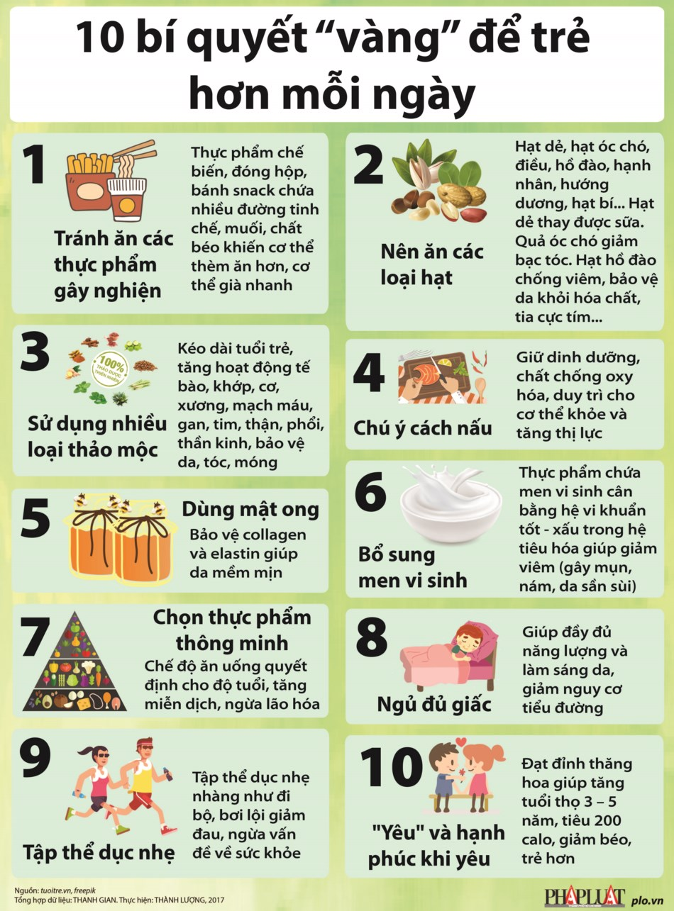 10 bí quyết 'vàng' để trẻ hơn mỗi ngày - 1