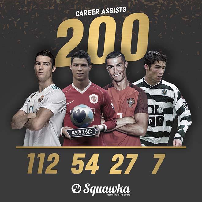 "Ronaldo ""mèo ngoan"" La Liga, ""hổ dữ"" Cúp C1: Zidane ngao ngán - 2"