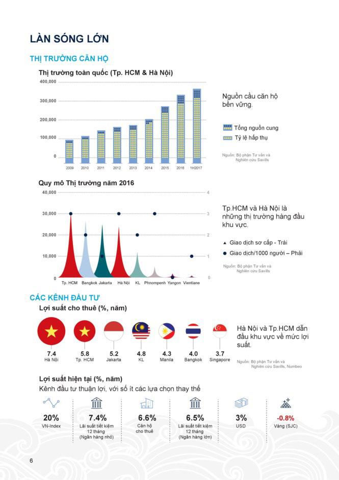 """Giải mã """"tảng băng chìm"""" thị trường căn hộ Hà Nội, TPHCM - 3"""