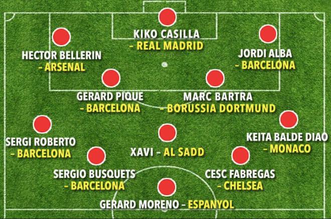 """Tuyển Catalunya có dàn sao Barca: """"Ông lớn"""" châu Âu lo nơm nớp - 2"""