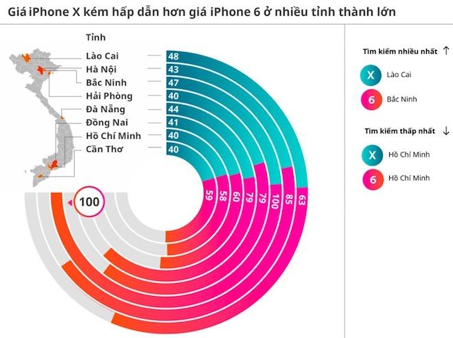"""Người Việt đang """"miễn nhiễm"""" với """"cơn sốt"""" iPhone X - 3"""