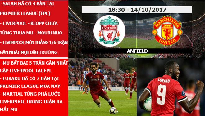 """Ngoại hạng Anh trước vòng 8: Liverpool - MU """"nhuộm đỏ"""" nước Anh, Arsenal gặp khó - 5"""