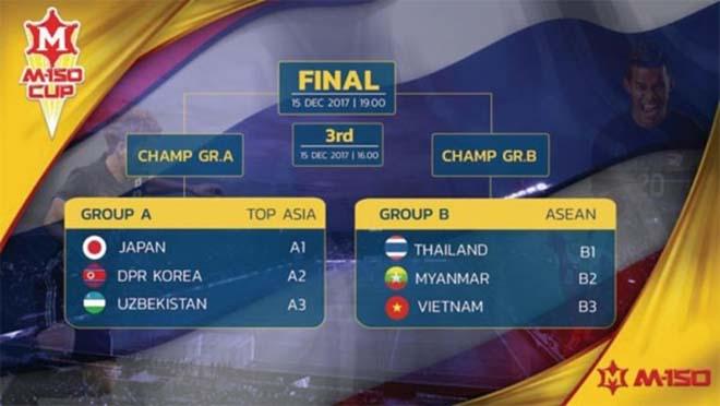 Vì sao Thái Lan mời Việt Nam mà không mời Malaysia? - 4