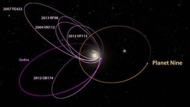 NASA lần đầu thừa nhận có hành tinh lạ ẩn nấp trong Hệ Mặt trời - 2