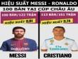 Đua 100 bàn cúp châu Âu: Ronaldo chỉ giỏi 11m, Messi đáng khâm phục
