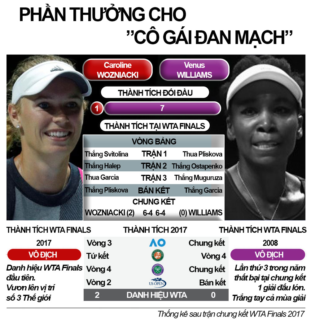 """Mỹ nhân tennis """"giông tố"""" 2017: Sharapova trở lại, loạn ngôi hậu - 7"""
