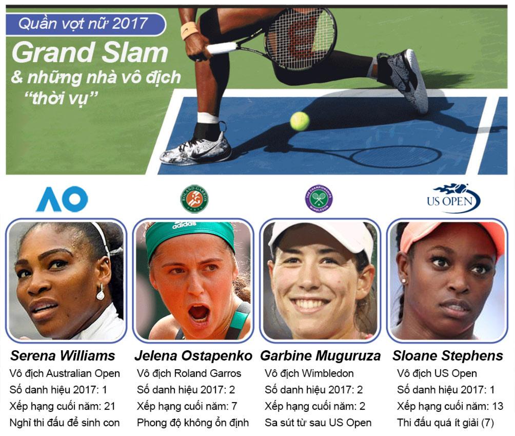 """Mỹ nhân tennis """"giông tố"""" 2017: Sharapova trở lại, loạn ngôi hậu - 2"""