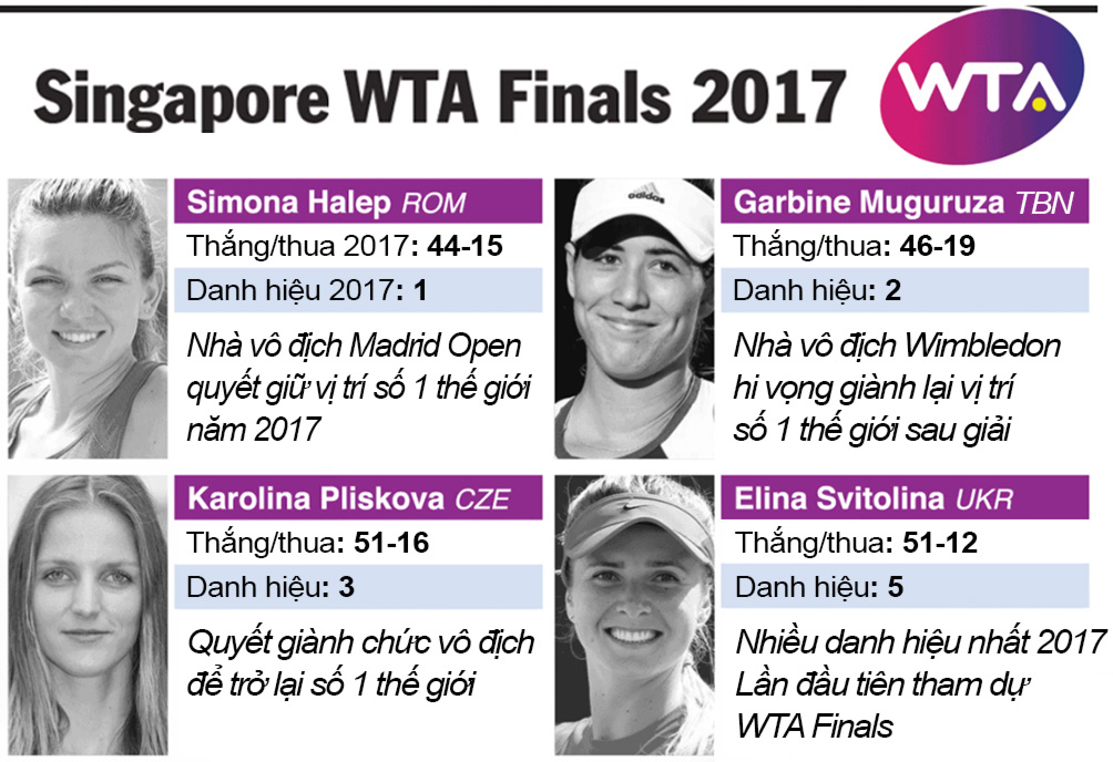 """Mỹ nhân tennis """"giông tố"""" 2017: Sharapova trở lại, loạn ngôi hậu - 5"""