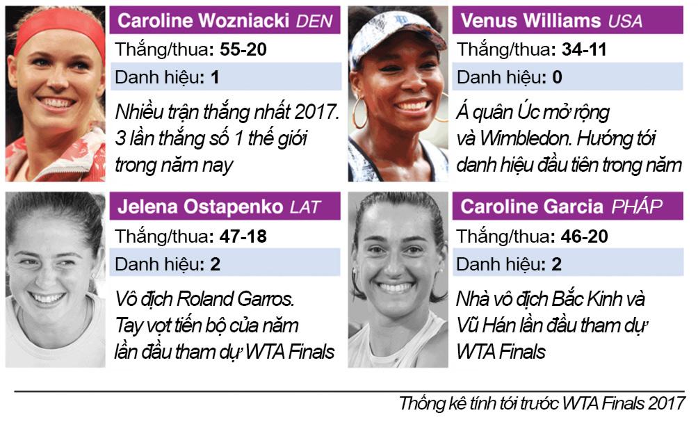 """Mỹ nhân tennis """"giông tố"""" 2017: Sharapova trở lại, loạn ngôi hậu - 6"""