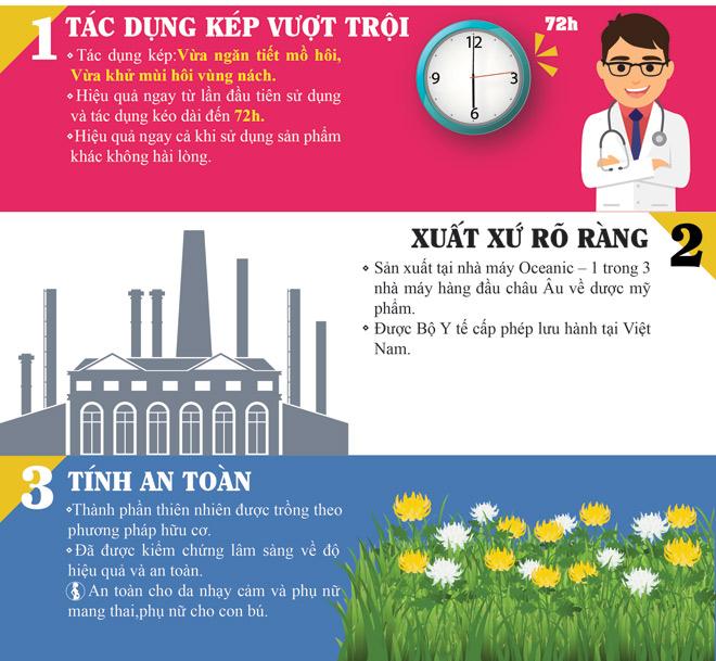 9 lý do nên chọn ngăn tiết mồ hôi và khử mùi Aquaselin - 2