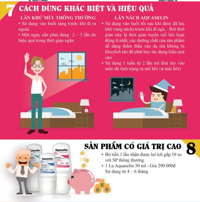 9 lý do nên chọn ngăn tiết mồ hôi và khử mùi Aquaselin - 4