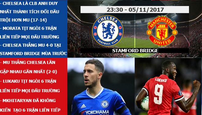 Ngoại hạng Anh trước vòng 11: MU chiến Chelsea, thủ đấu thủ - 4