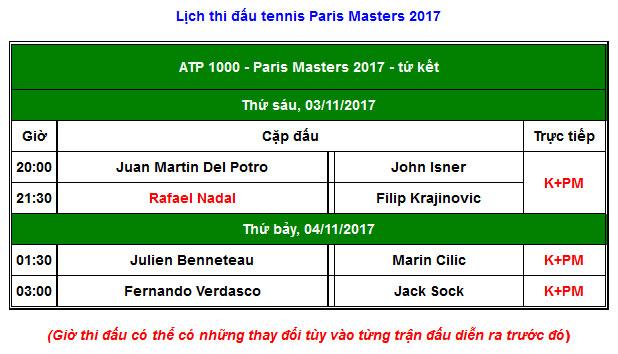 Paris Masters ngày 4: Nadal bỏ giải, Isner loại Del Potro - 4