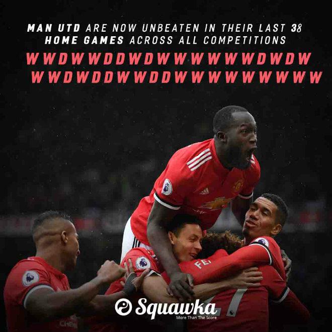 """MU & """"Pháo đài"""" Old Trafford: 38 trận bất bại & điềm báo của nhà vô địch - 1"""