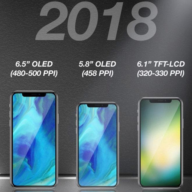 iPhone 2018 có giá rẻ hơn iPhone X - 1