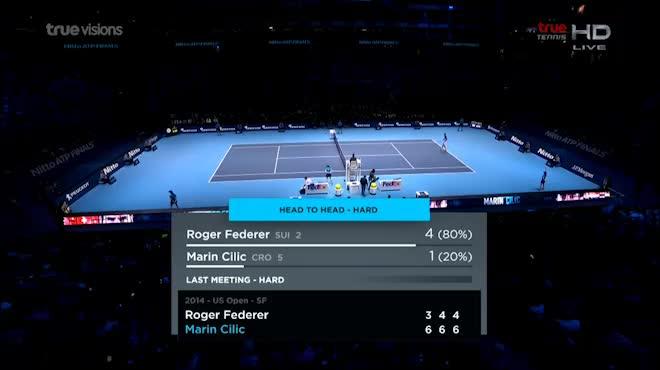 TRỰC TIẾP tennis Federer - Goffin: Thiên đường thứ 7 cho FedEx?